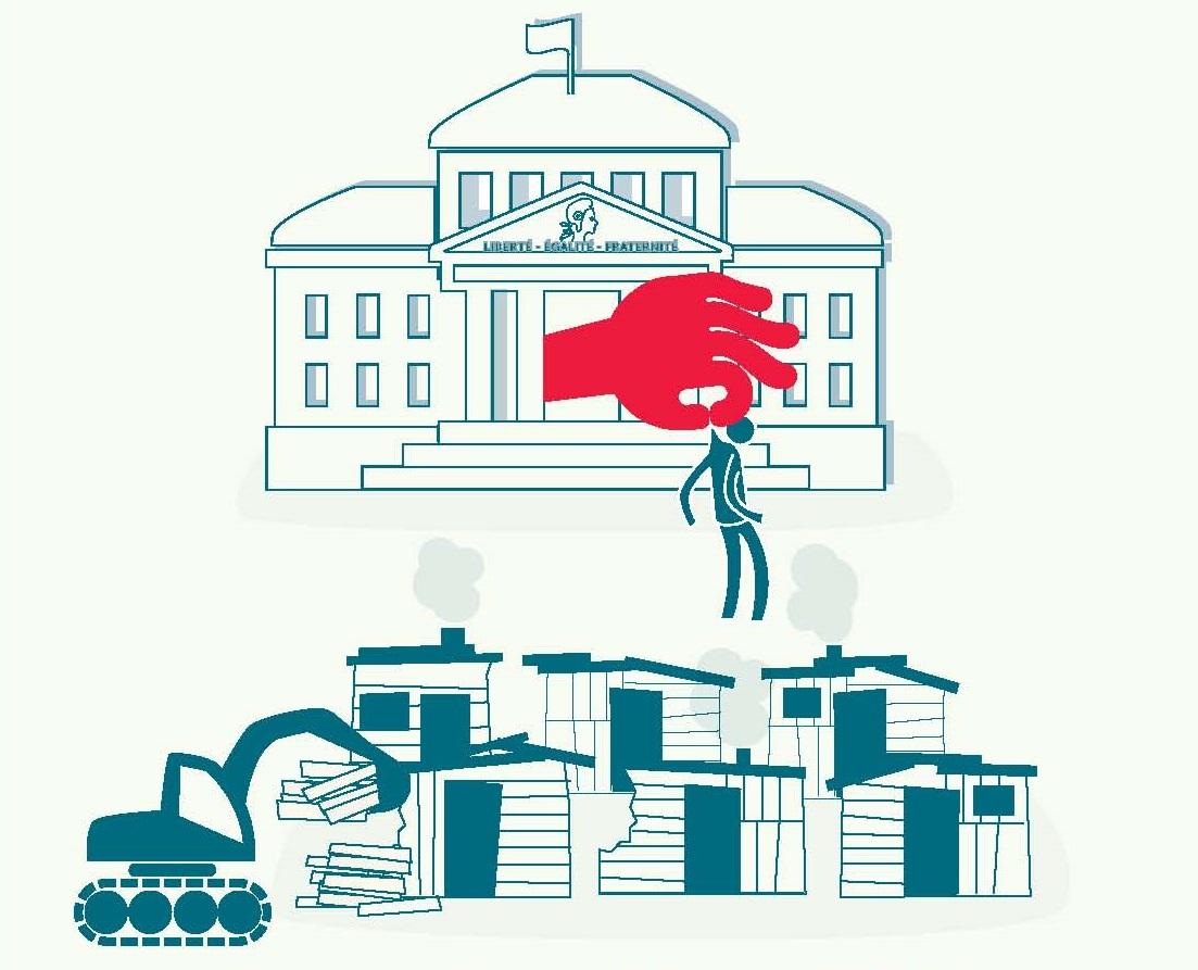 Bannissement : comment l'Etat et des collectivités condamnent les habitants des bidonvilles et des squats à l'exclusion